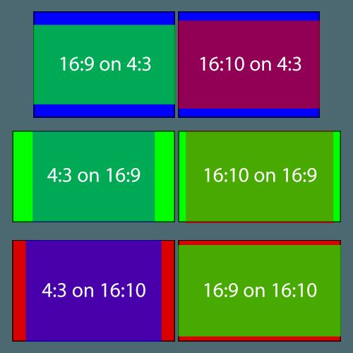 aspect-ratios