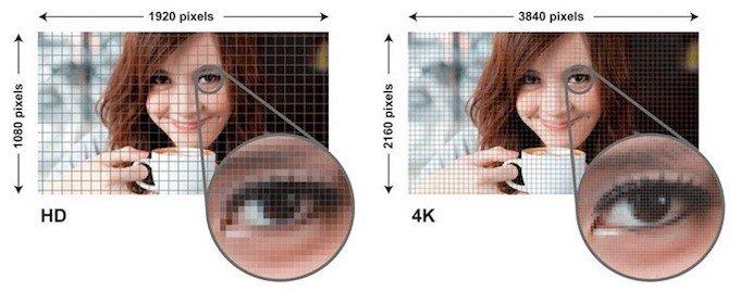 pixels-per-inch