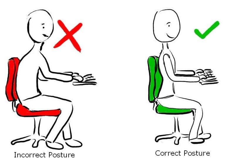 Good Posture vs Poor Posture