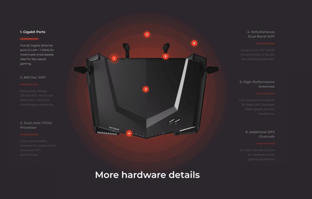 netgear nighthawk xr500 pro gaming router review 12