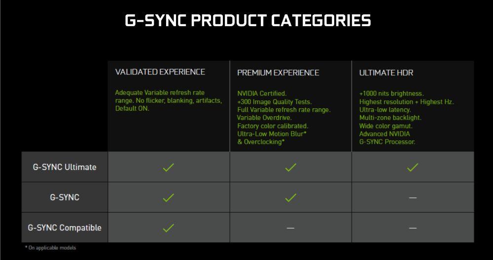 G-Sync Comparison