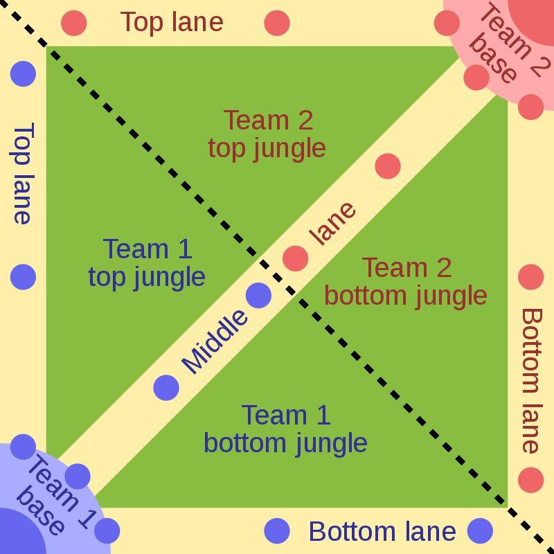 MOBA Game Map