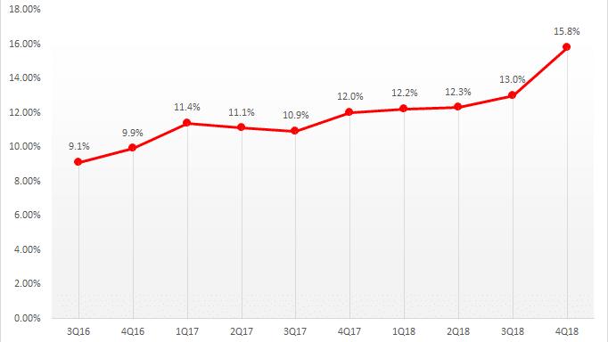 AMD_market_share