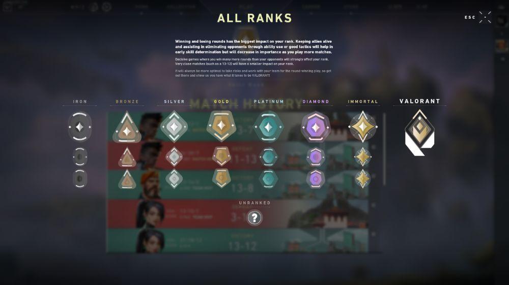 Valorant Ranking 3