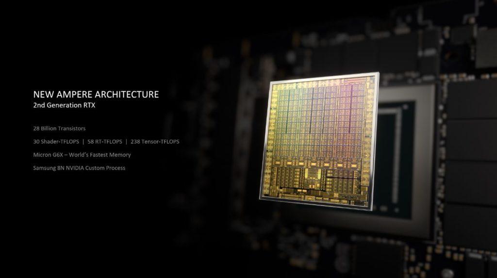 Ampere Architecture