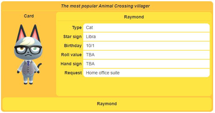 Raymond Card