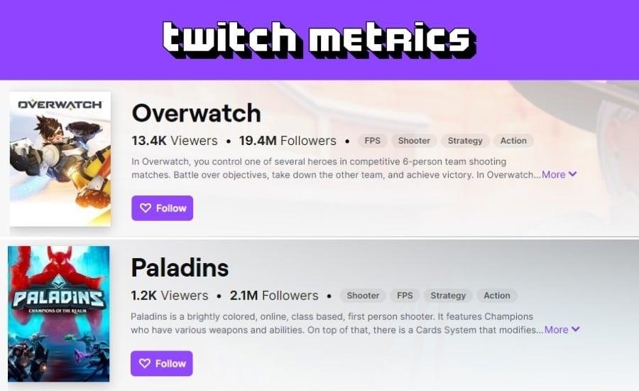 December Twitch Metrics
