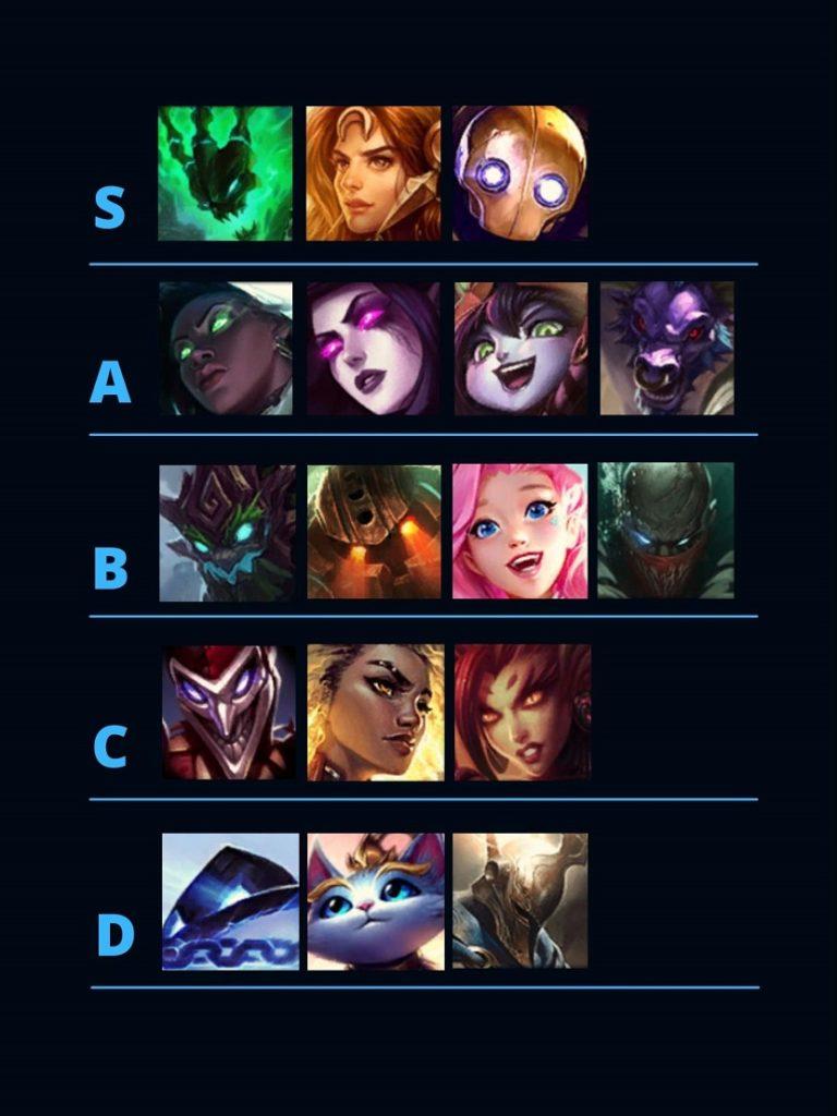 LoL Support Champion Tier List