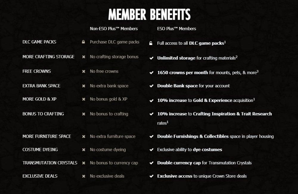 ESO Plus Member Benefits