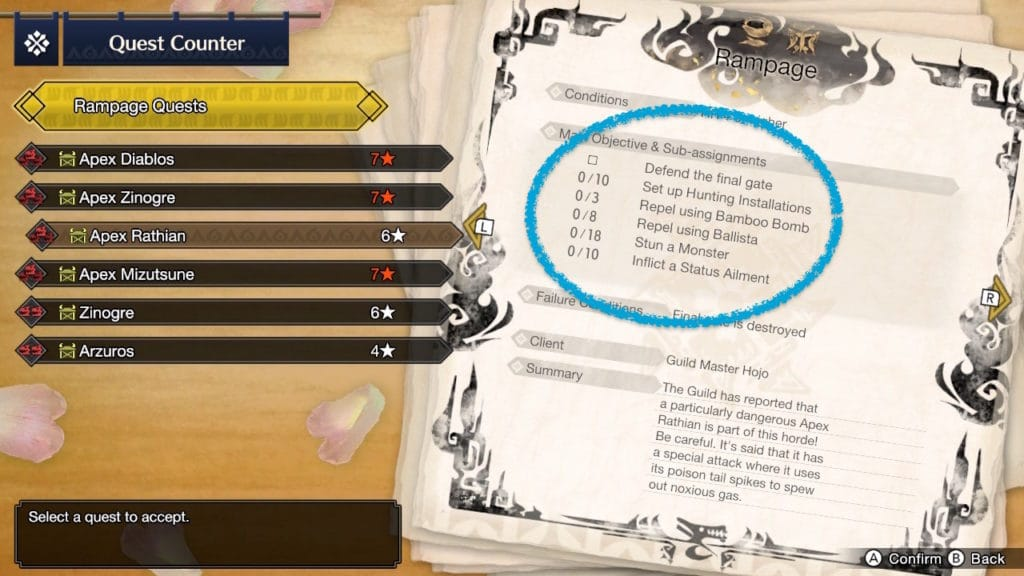 S+ Ranking Rampage Quests
